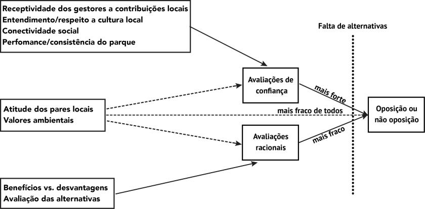 figura-1_postagem-confianc%cc%a7a_2